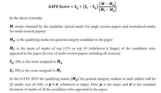 Gate Exam| GATE 2020| Gate preparation|Gate study tips